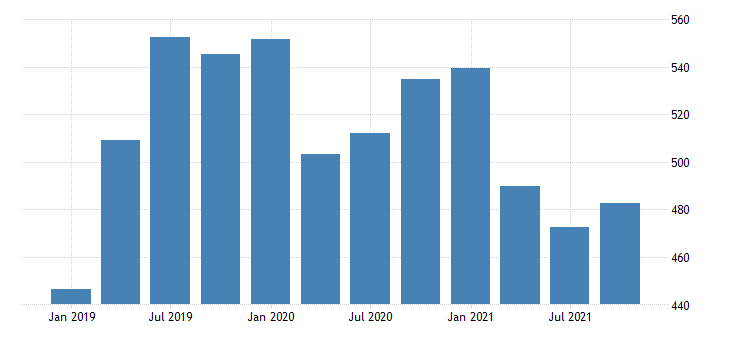 united states real gross domestic product by industry private industries mining for new jersey mil of chn 2009 dollar fed data