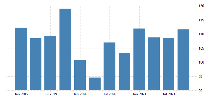 united states real gross domestic product by industry private industries nondurable goods manufacturing for district of columbia mil of chn 2009 dollar fed data