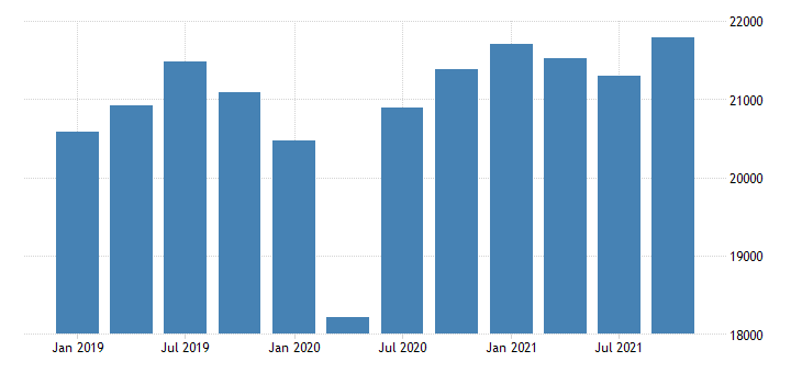 united states real gross domestic product by industry private industries nondurable goods manufacturing for michigan mil of chn 2009 dollar fed data