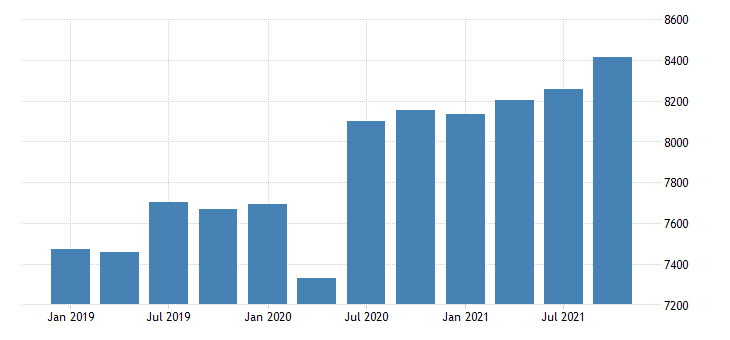 united states real gross domestic product by industry private industries nondurable goods manufacturing for nebraska mil of chn 2009 dollar fed data