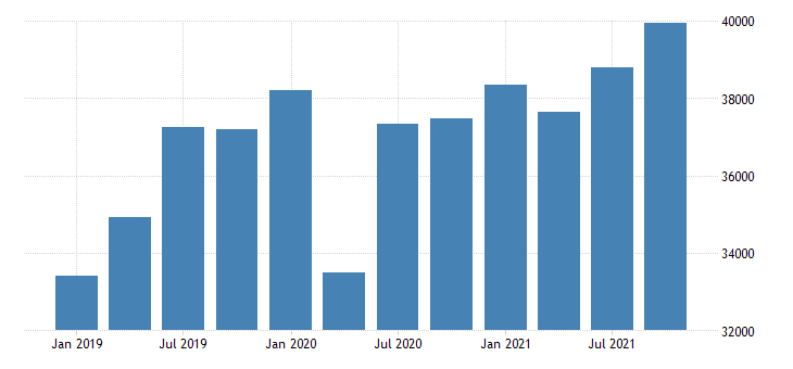 united states real gross domestic product by industry private industries nondurable goods manufacturing for new jersey mil of chn 2009 dollar fed data
