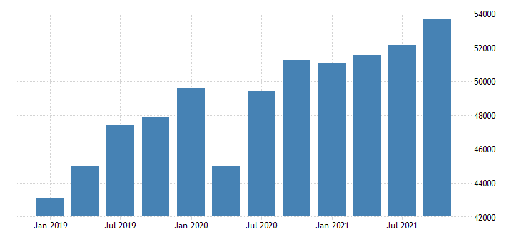united states real gross domestic product by industry private industries nondurable goods manufacturing for pennsylvania mil of chn 2009 dollar fed data