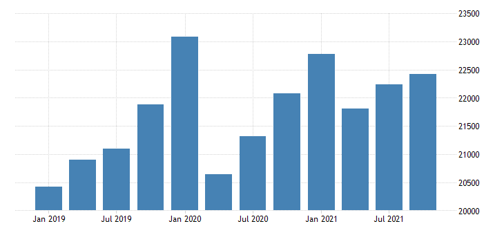 united states real gross domestic product by industry private industries professional and business services management of companies and enterprises for new jersey mil of chn 2009 dollar fed data