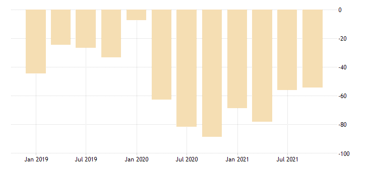 united states real gross domestic product residual bil of chn 2009 dollar saar quarterly fed data