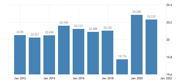 united states resident population in bourbon county ky thous of persons a na fed data