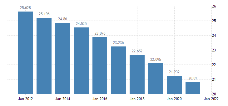 united states resident population in coahoma county ms thous of persons a na fed data