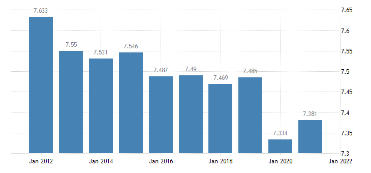 united states resident population in elliot county ky thous of persons a na fed data