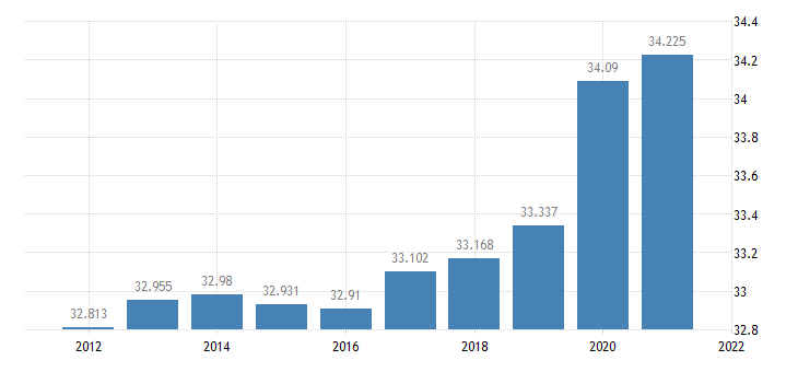 united states resident population in emmet county mi thous of persons a na fed data