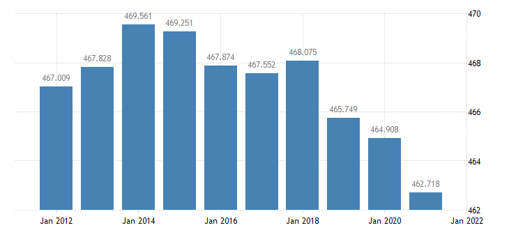 united states resident population in hampden county ma thous of persons a na fed data