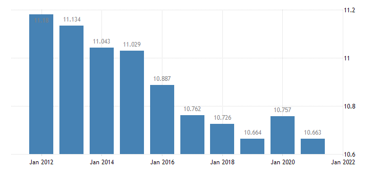 united states resident population in hancock county ia thous of persons a na fed data