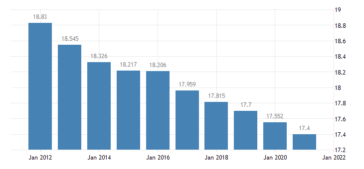 united states resident population in hancock county il thous of persons a na fed data