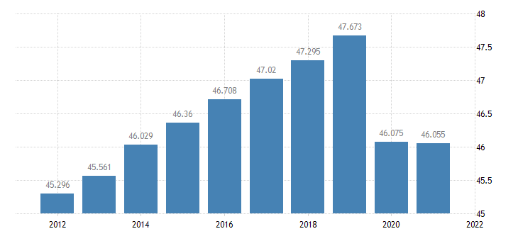 united states resident population in hancock county ms thous of persons a na fed data