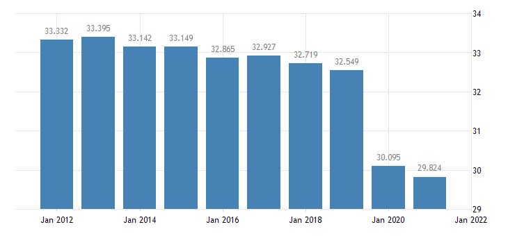 united states resident population in iberville parish la thous of persons a na fed data