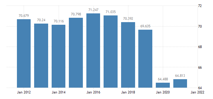 united states resident population in isabella county mi thous of persons a na fed data