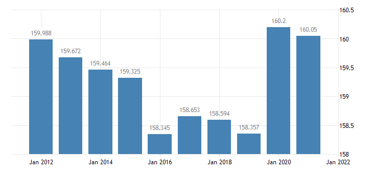 united states resident population in jackson county mi thous of persons a na fed data