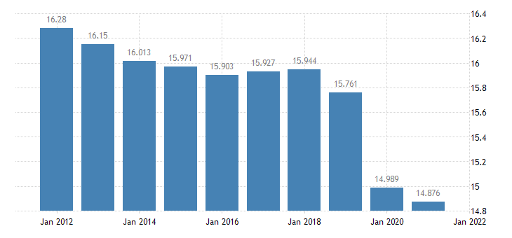 united states resident population in jackson parish la thous of persons a na fed data