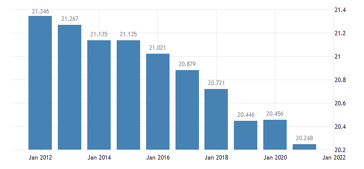 united states resident population in jay county in thous of persons a na fed data