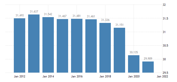 united states resident population in knox county ky thous of persons a na fed data