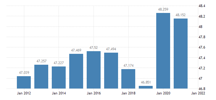 united states resident population in lincoln parish la thous of persons a na fed data