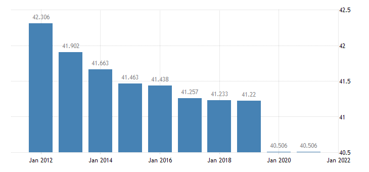 united states resident population in sanilac county mi thous of persons a na fed data