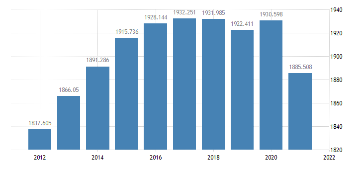 united states resident population in santa clara county ca thous of persons a na fed data