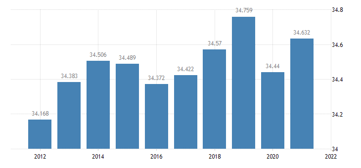 united states resident population in steuben county in thous of persons a na fed data