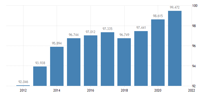 united states resident population in story county ia thous of persons a na fed data