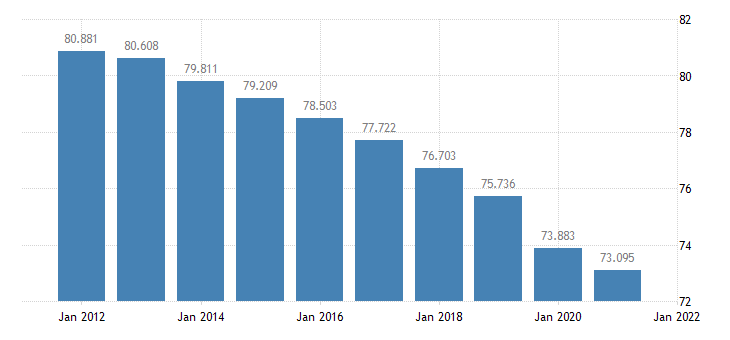united states resident population in vermilion county il thous of persons a na fed data
