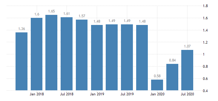 united states return on average assets for arkansas banks ratio q na fed data