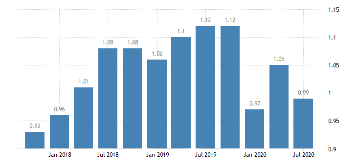 united states return on average assets for illinois banks 8th district portion ratio q na fed data