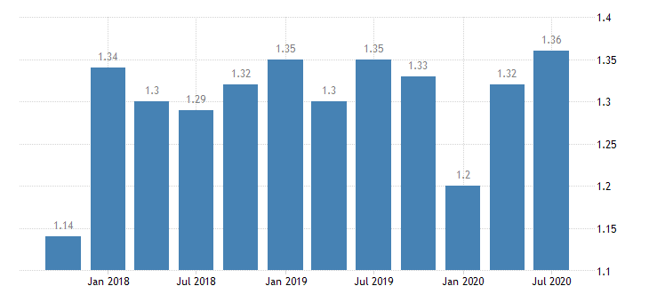 united states return on average assets for kentucky banks 8th district portion ratio q na fed data