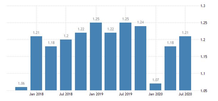 united states return on average assets for kentucky banks ratio q na fed data