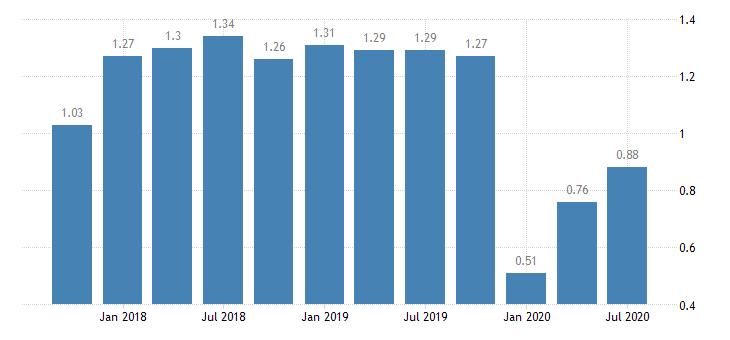 united states return on average assets for mississippi banks 8th district portion ratio q na fed data
