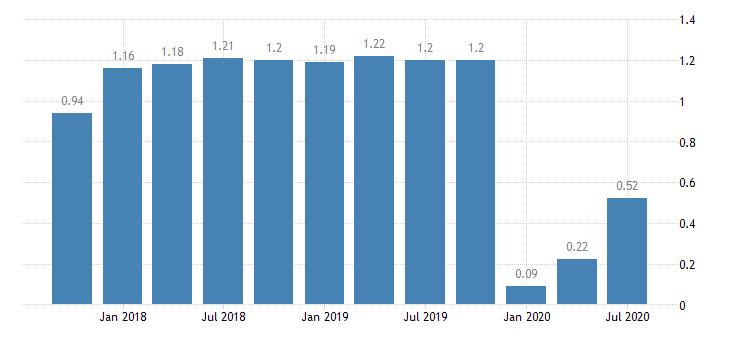 united states return on average assets for mississippi banks ratio q na fed data