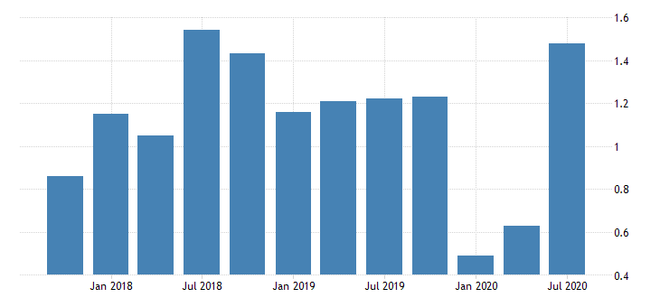 united states return on average assets for tennessee banks 8th district portion ratio q na fed data