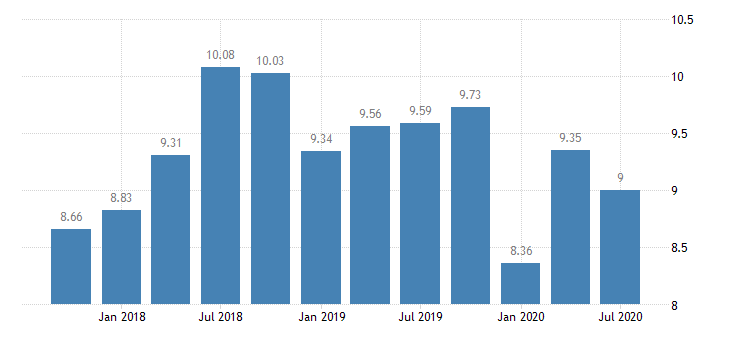 united states return on average equity for illinois banks 8th district portion ratio q na fed data