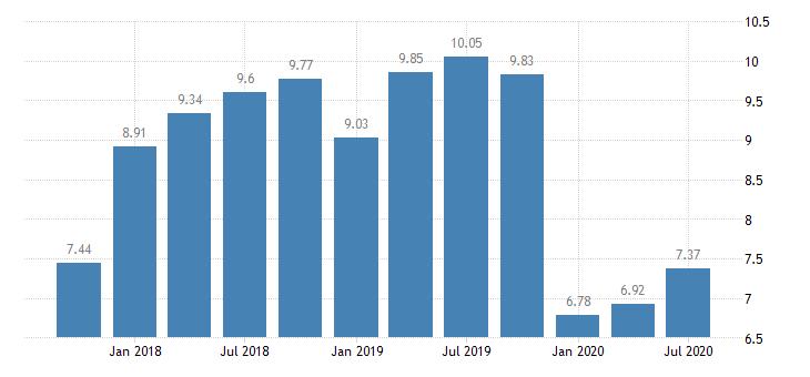 united states return on average equity for illinois banks ratio q na fed data