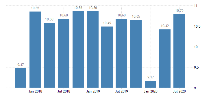 united states return on average equity for kentucky banks ratio q na fed data
