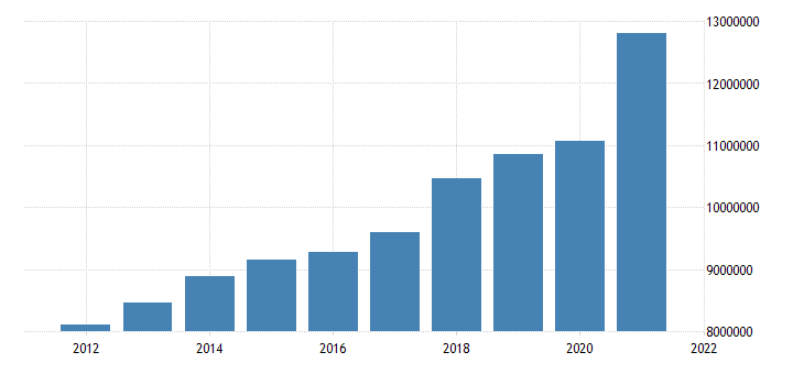 united states state government tax collections general sales and gross receipts taxes in new jersey thous of $ a na fed data