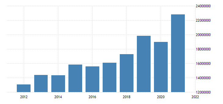 united states state government tax collections total income taxes in new jersey thous of $ a na fed data