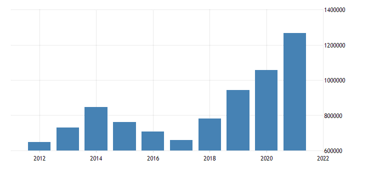 united states state government tax collections total other taxes in massachusetts thous of $ a na fed data