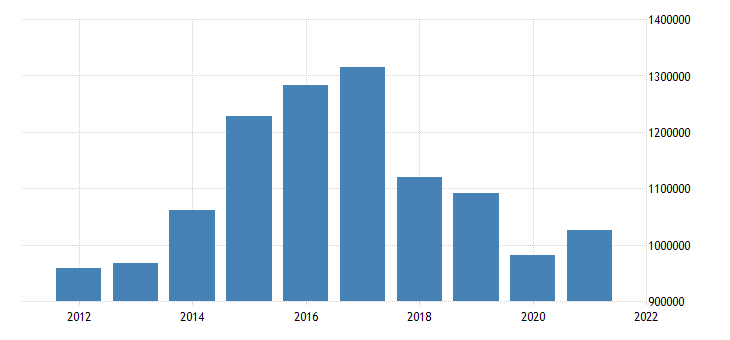 united states state government tax collections total other taxes in new jersey thous of $ a na fed data