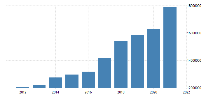 united states state government tax collections total sales and gross receipts taxes in new jersey thous of $ a na fed data