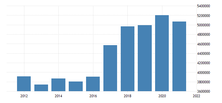 united states state government tax collections total selective sales taxes in new jersey thous of $ a na fed data