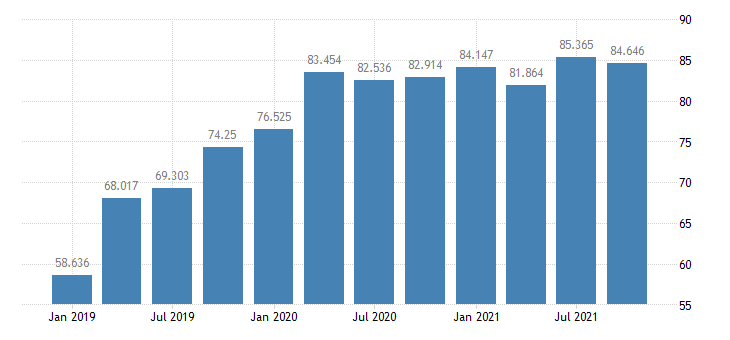 united states total credit market assets held by domestic financial sectors  commercial banking banks in u s affiliated areas bil of $ q nsa fed data