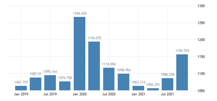 united states total credit market assets held by domestic financial sectors  commercial banking foreign banking offices in u s  bil of $ q nsa fed data