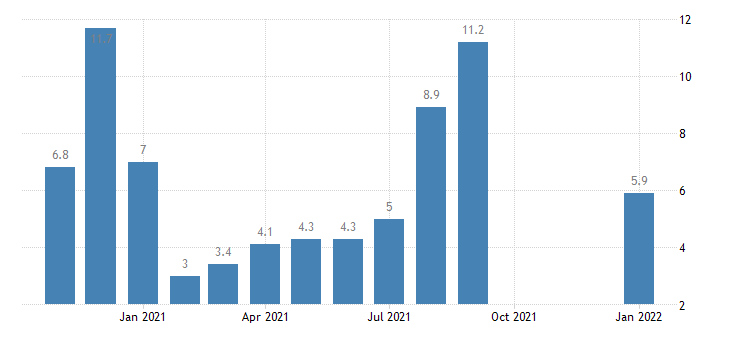united states total separations arts entertainment and recreation rate m nsa fed data