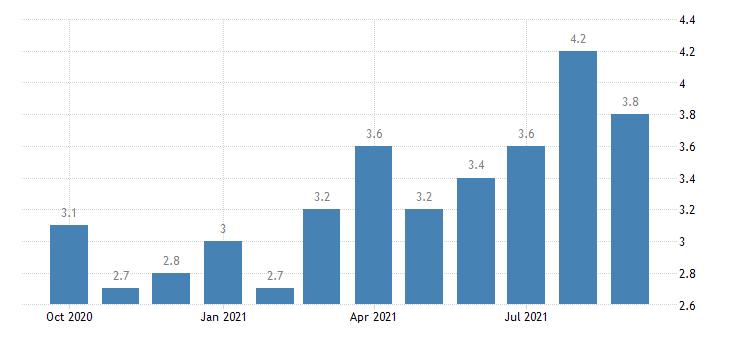 united states total separations manufacturing rate m nsa fed data