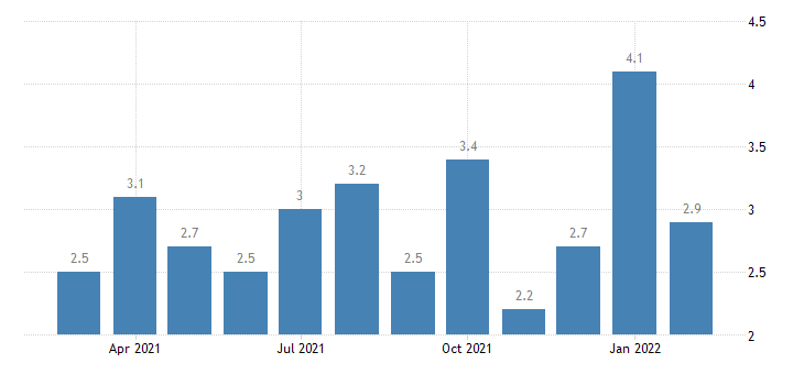 united states total separations mining and logging rate m nsa fed data