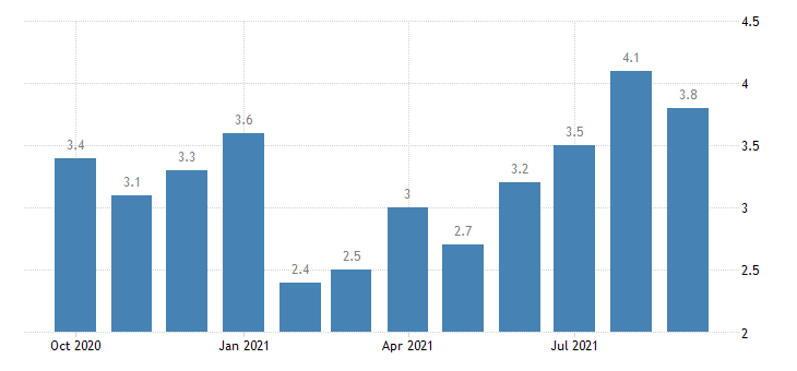 united states total separations total nonfarm in northeast census region rate m nsa fed data